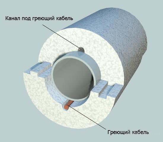 Теплоизоляционные скорлупы для коммуникаций.